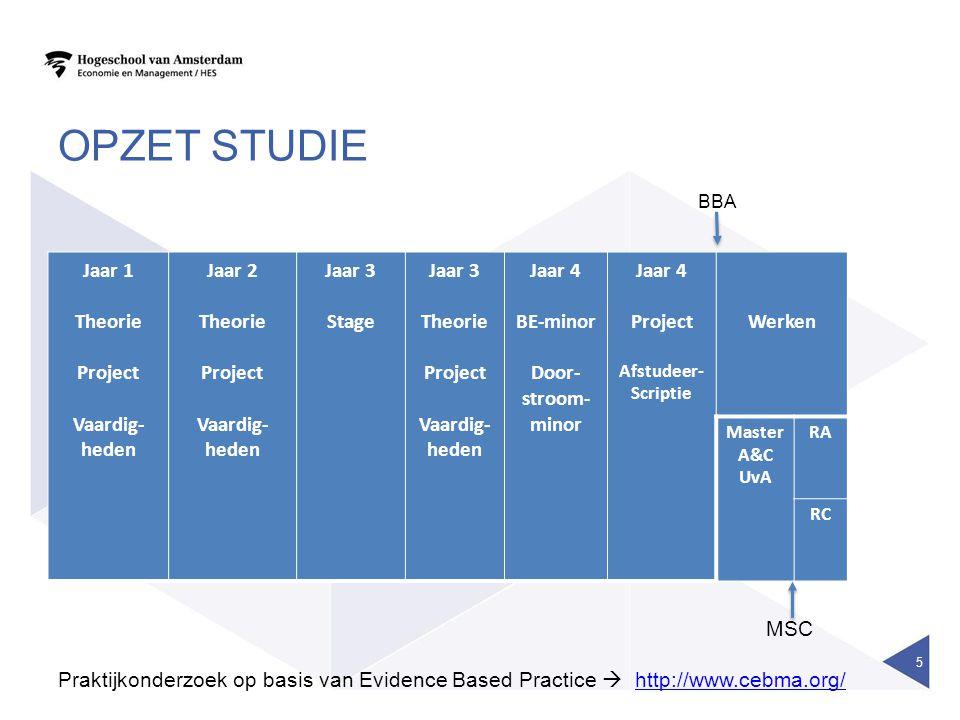 Opzet studie BBA. MSC. Praktijkonderzoek op basis van Evidence Based Practice  http://www.cebma.org/