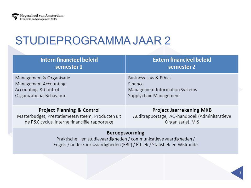 Studieprogramma jaar 2 Intern financieel beleid semester 1
