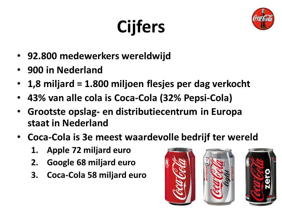 Cijfers 92.800 medewerkers wereldwijd 900 in Nederland
