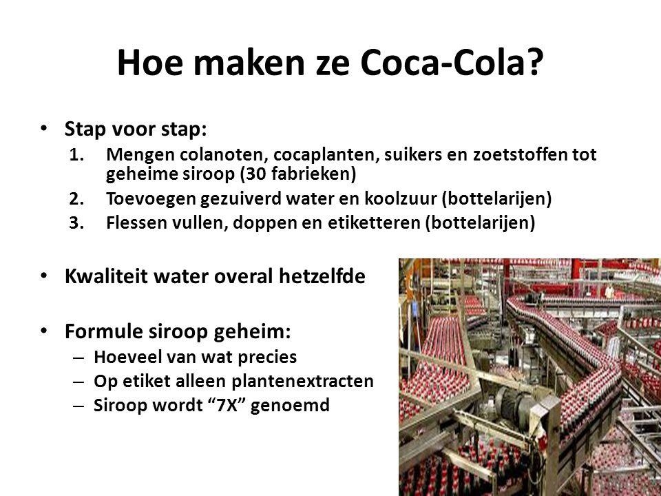 Hoe maken ze Coca-Cola Stap voor stap: