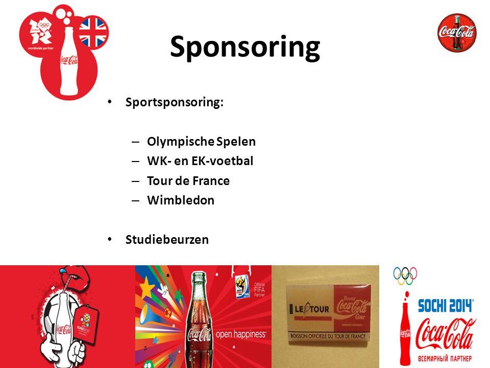 Sponsoring Sportsponsoring: Olympische Spelen WK- en EK-voetbal
