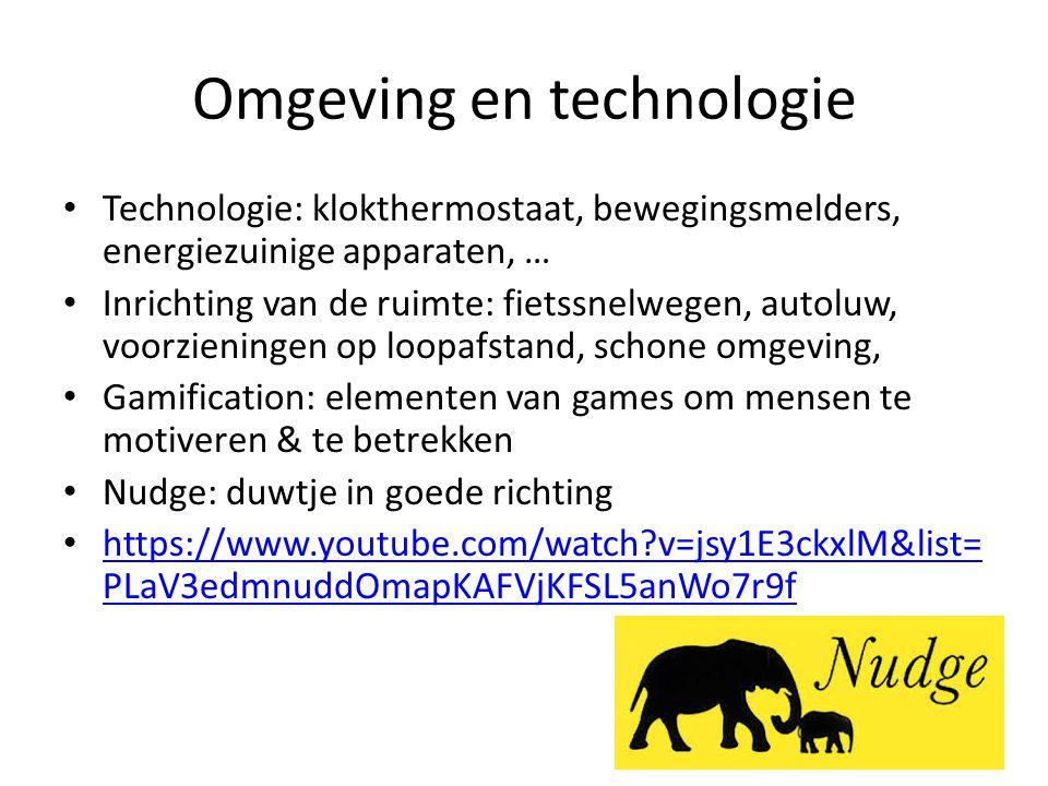 Omgeving en technologie