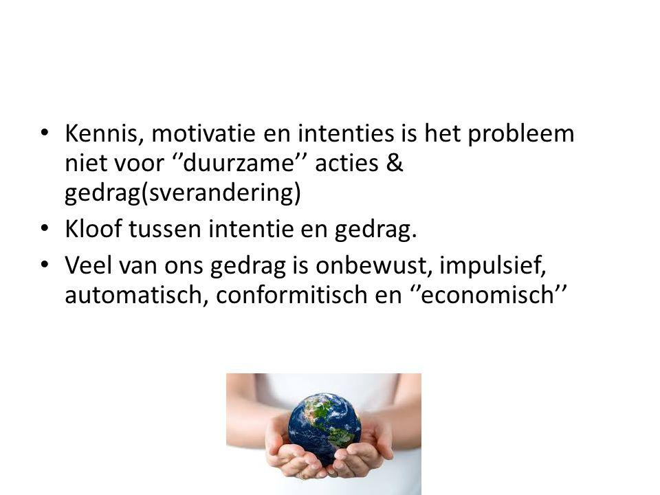 Kennis, motivatie en intenties is het probleem niet voor ''duurzame'' acties & gedrag(sverandering)