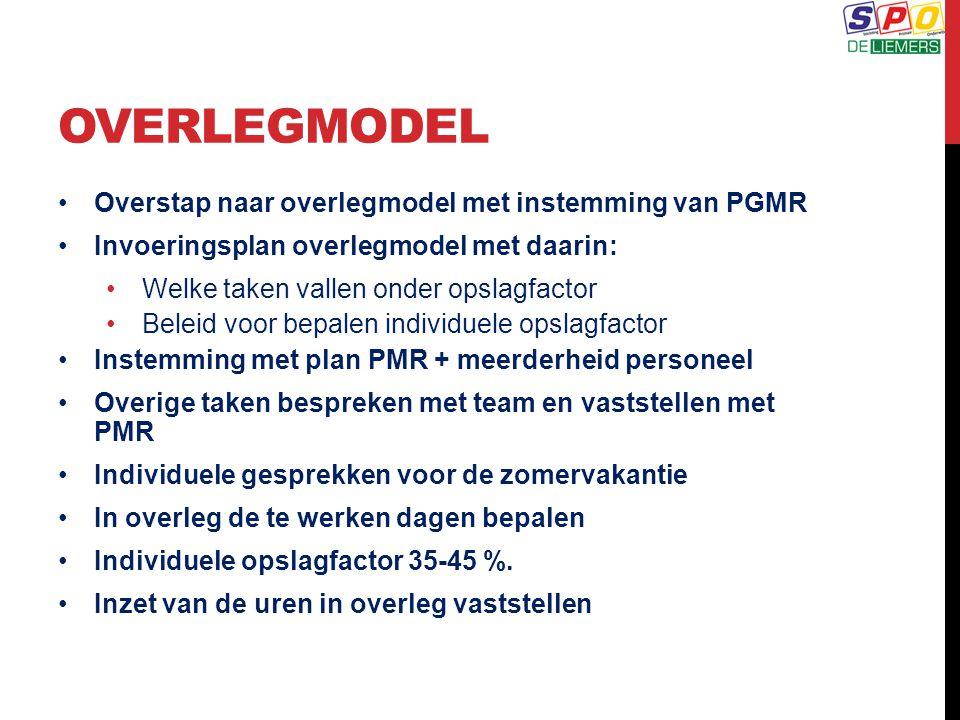 overlegmodel Overstap naar overlegmodel met instemming van PGMR