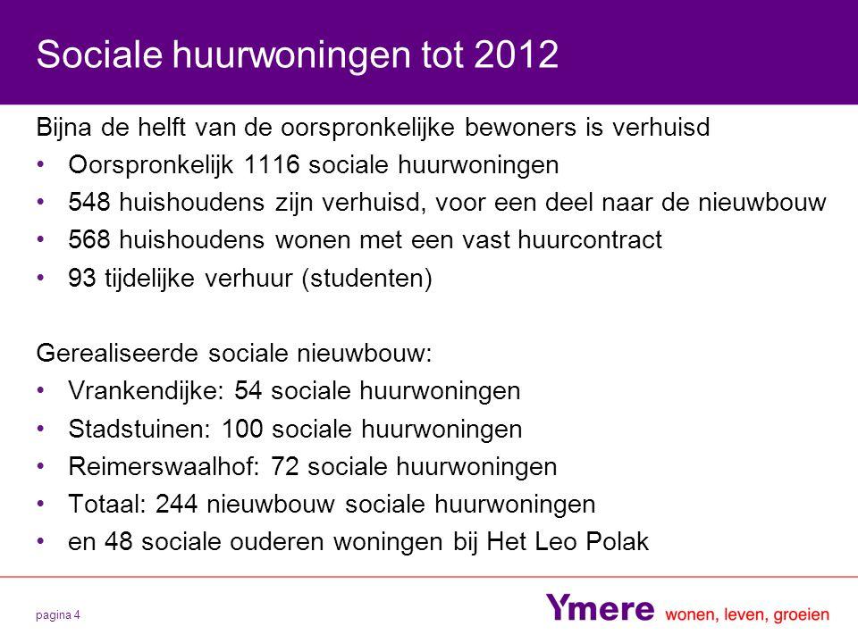 Sociale huurwoningen tot 2012