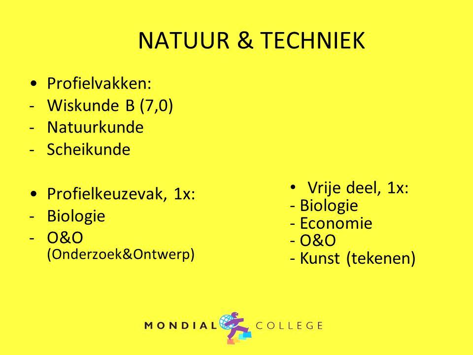 NATUUR & TECHNIEK Profielvakken: Wiskunde B (7,0) Natuurkunde