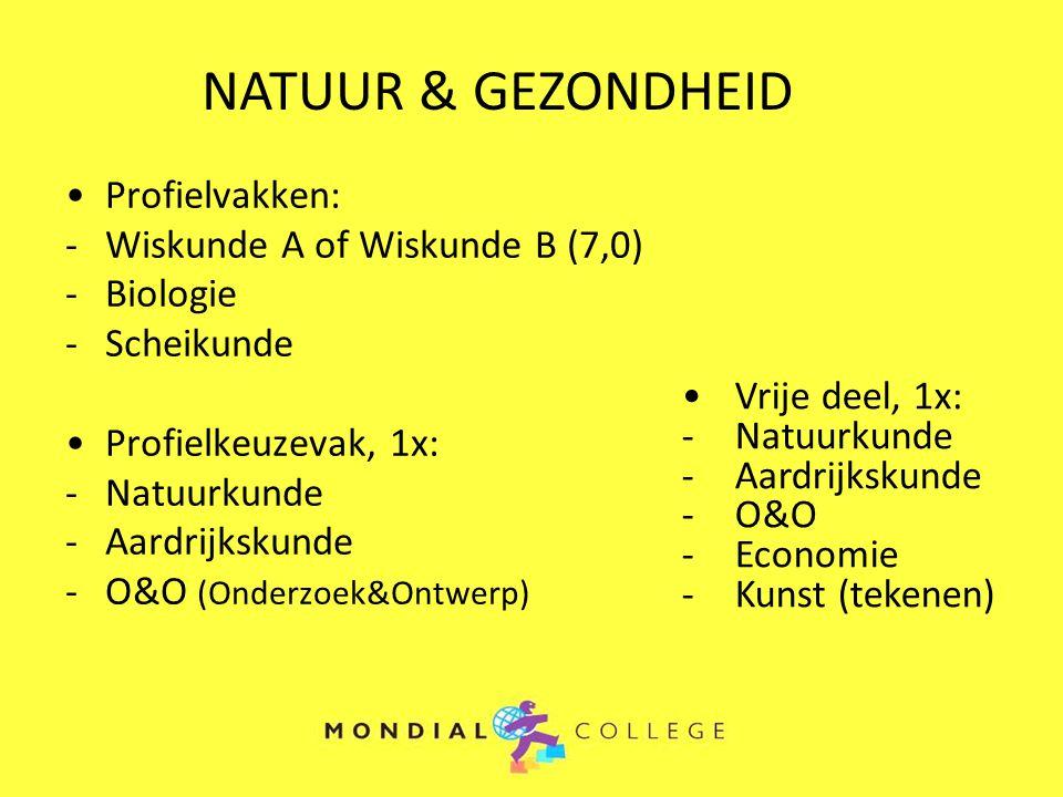NATUUR & GEZONDHEID Profielvakken: Wiskunde A of Wiskunde B (7,0)