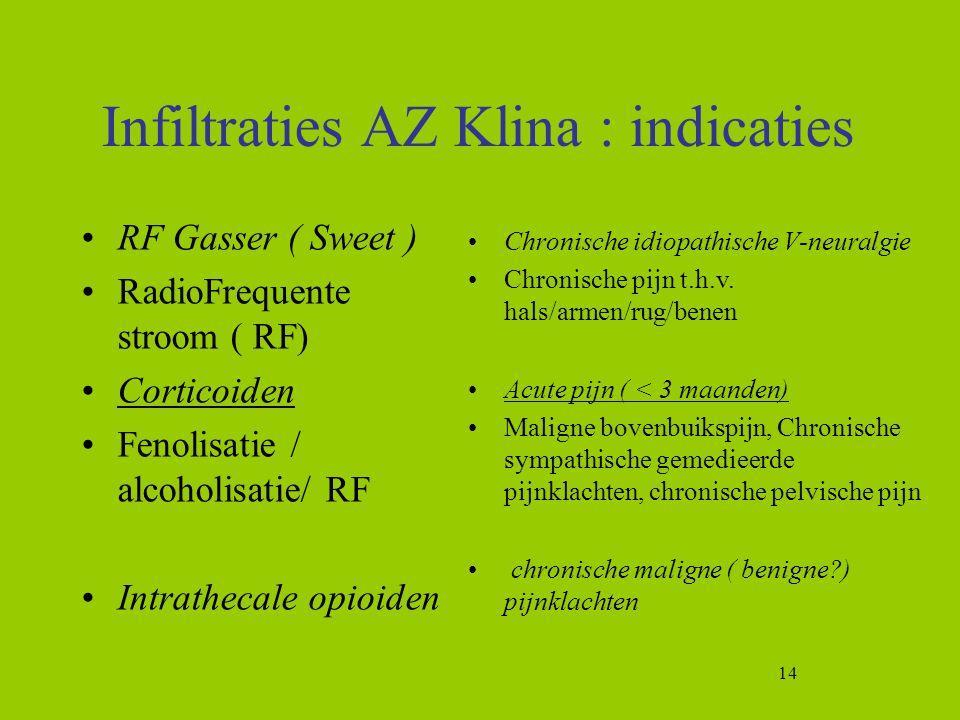Infiltraties AZ Klina : indicaties
