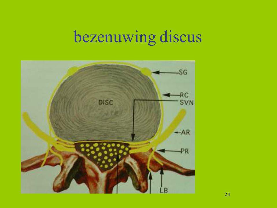 bezenuwing discus 23 KL, MD, FIPP
