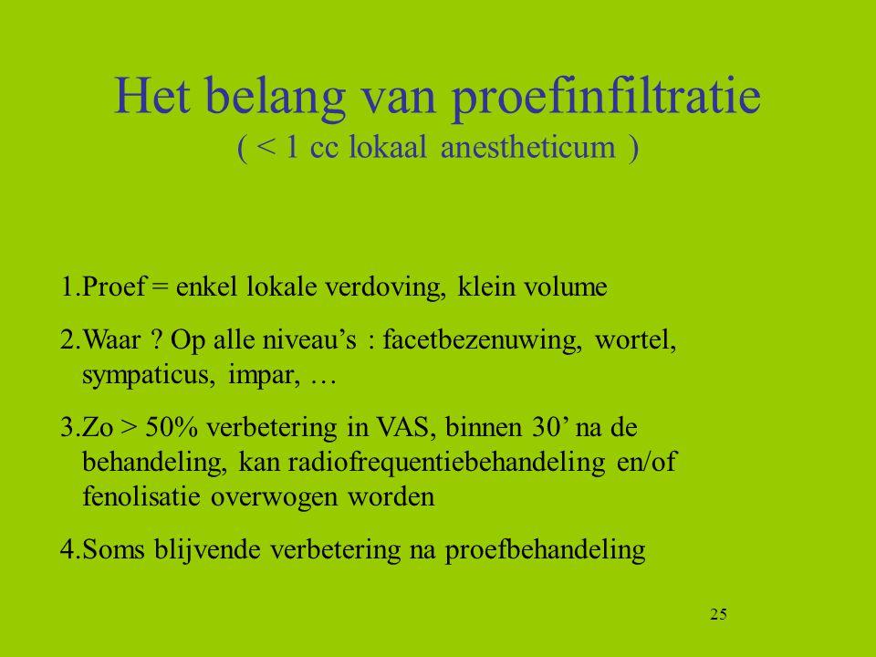 Het belang van proefinfiltratie ( < 1 cc lokaal anestheticum )