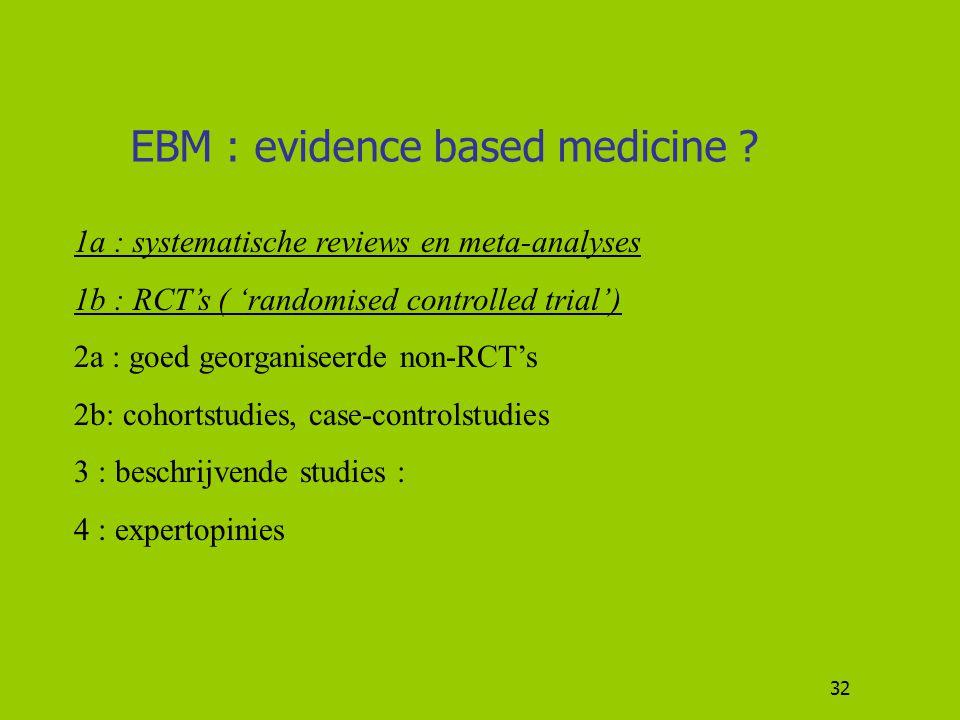EBM : evidence based medicine