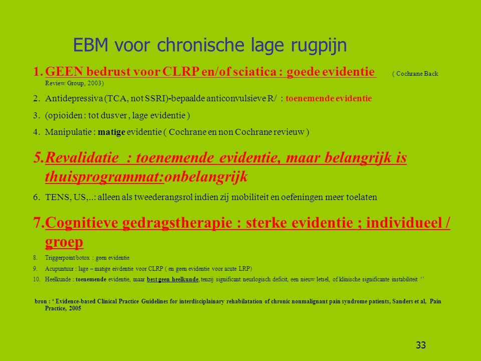EBM voor chronische lage rugpijn