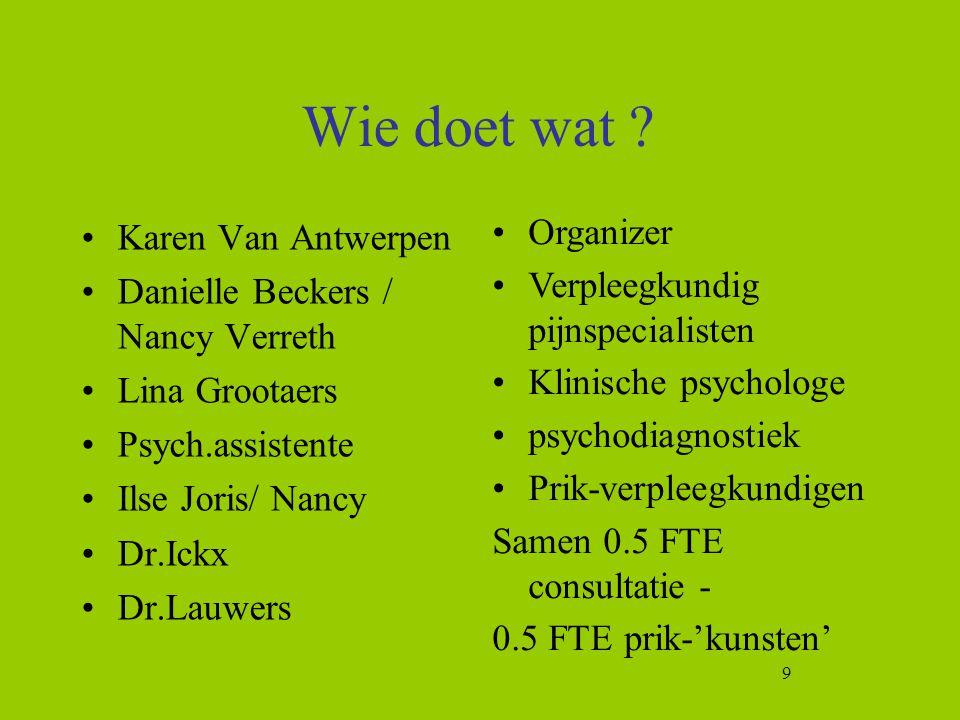 Wie doet wat Karen Van Antwerpen Organizer