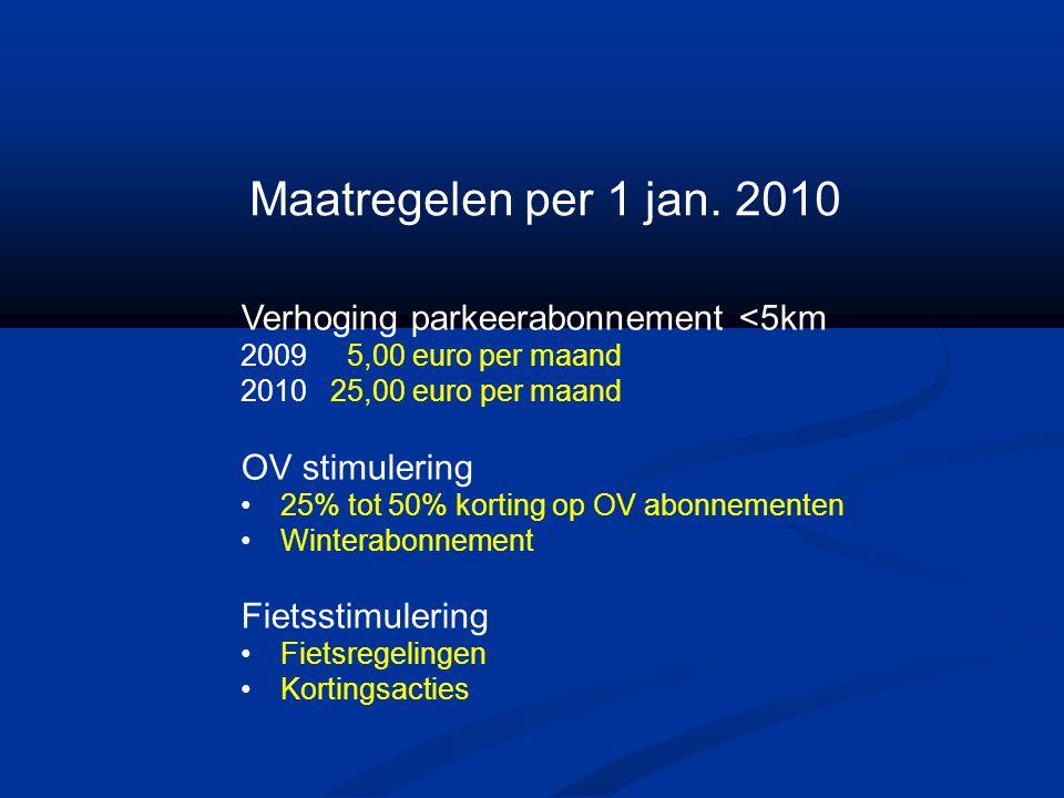Maatregelen per 1 jan. 2010 Verhoging parkeerabonnement <5km