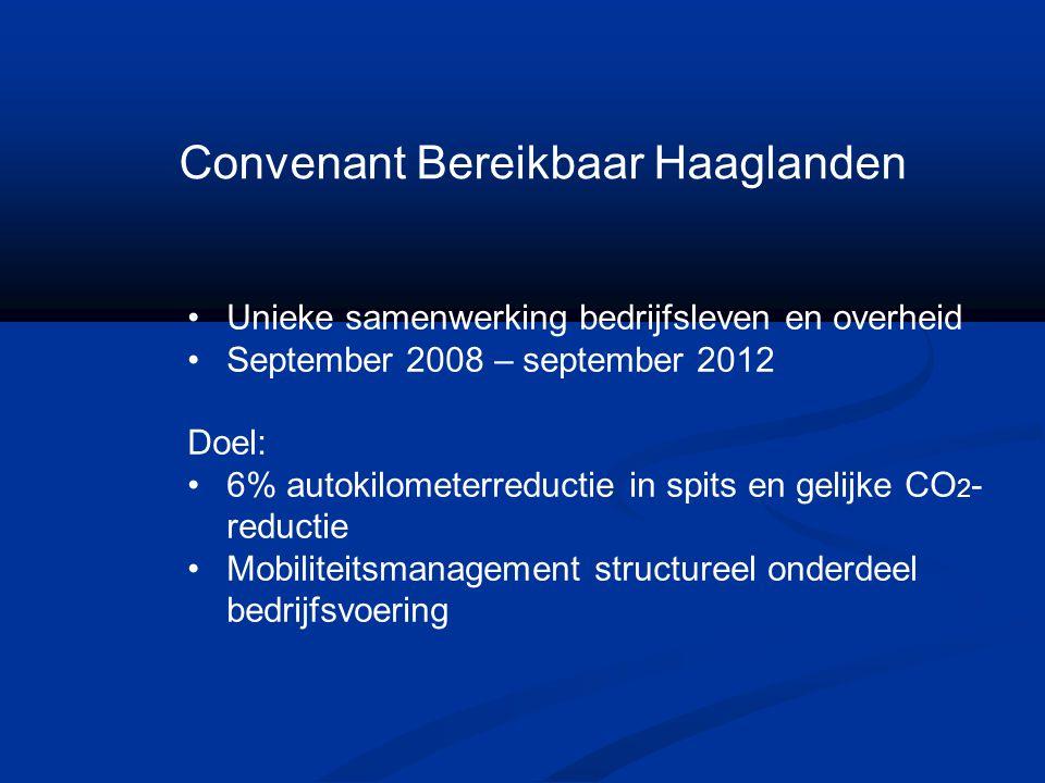 Convenant Bereikbaar Haaglanden