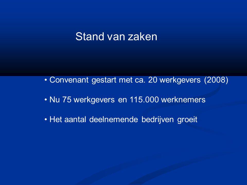 Stand van zaken Convenant gestart met ca. 20 werkgevers (2008)