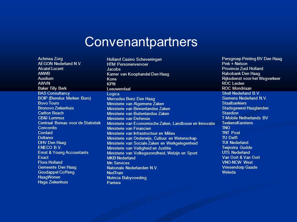Convenantpartners 8 Achmea Zorg AEGON Nederland N.V. Alcatel Lucent