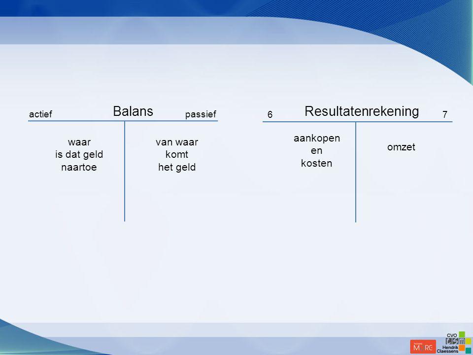 Balans Resultatenrekening aankopen en kosten waar is dat geld naartoe