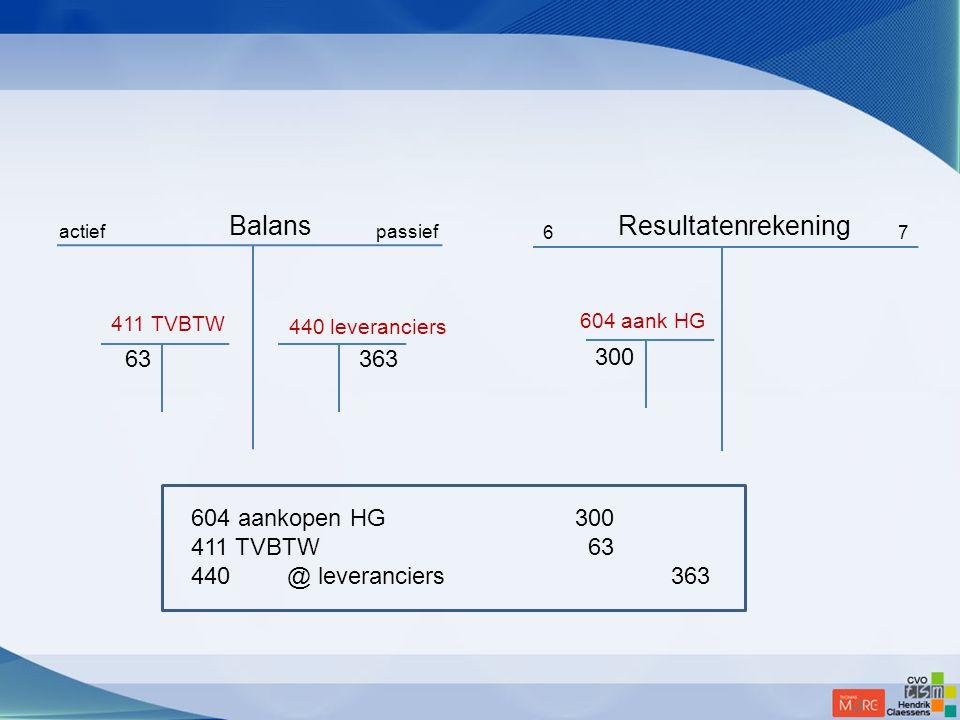 Balans Resultatenrekening 63 363 300 604 aankopen HG 300 411 TVBTW 63