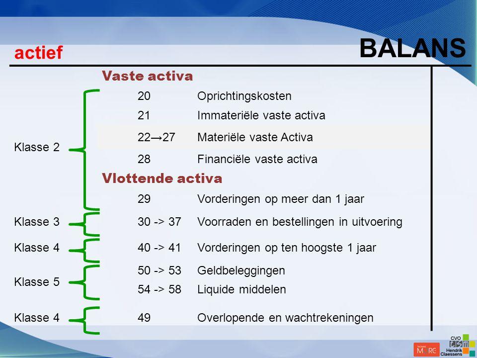 BALANS actief Vaste activa Vlottende activa Klasse 2 20