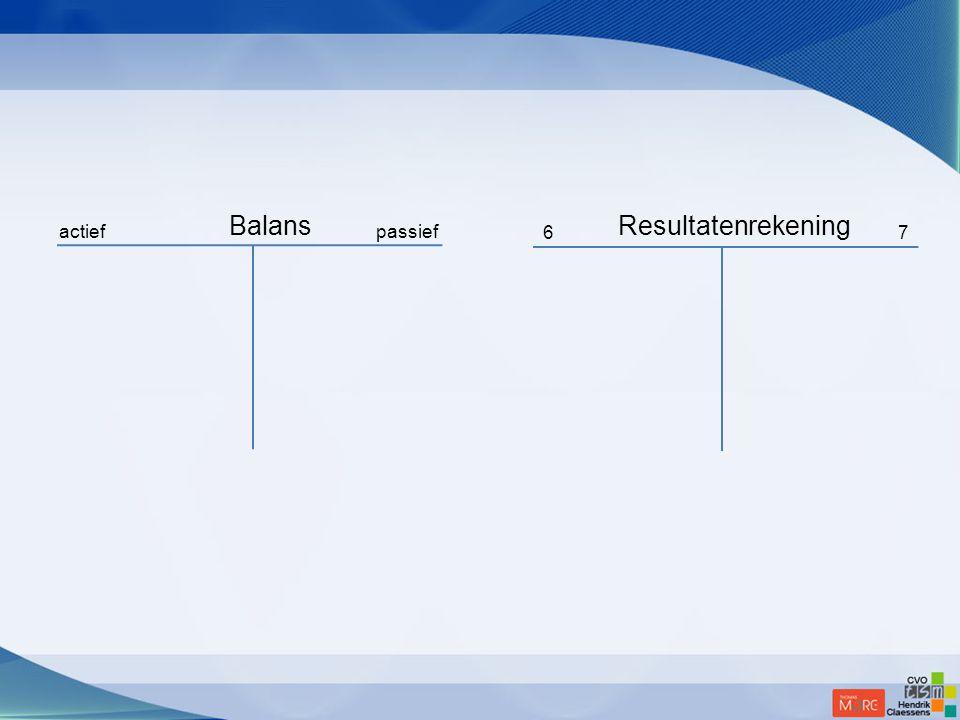 Balans Resultatenrekening actief passief 6 7
