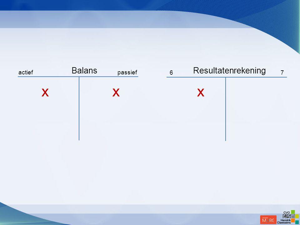 Balans Resultatenrekening actief passief 6 7 x x x