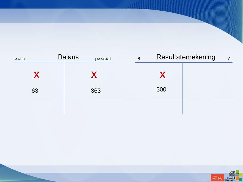 Balans Resultatenrekening actief passief 6 7 x x x 63 363 300