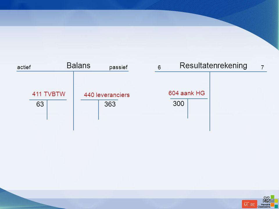 Balans Resultatenrekening 63 363 300 604 aank HG 411 TVBTW