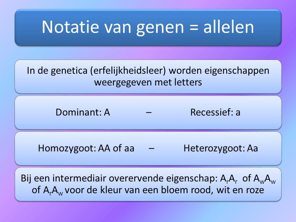 Notatie van genen = allelen