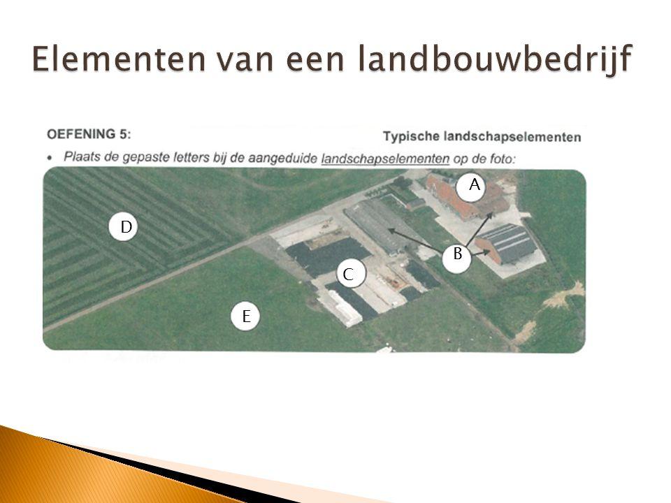Elementen van een landbouwbedrijf
