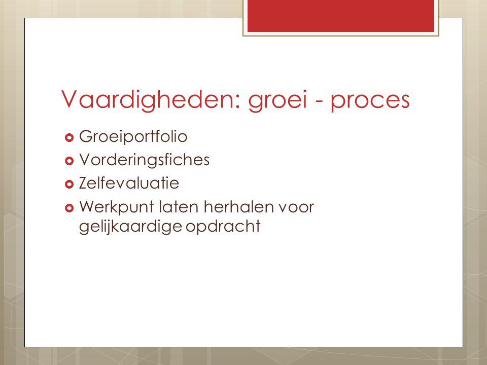 Vaardigheden: groei - proces