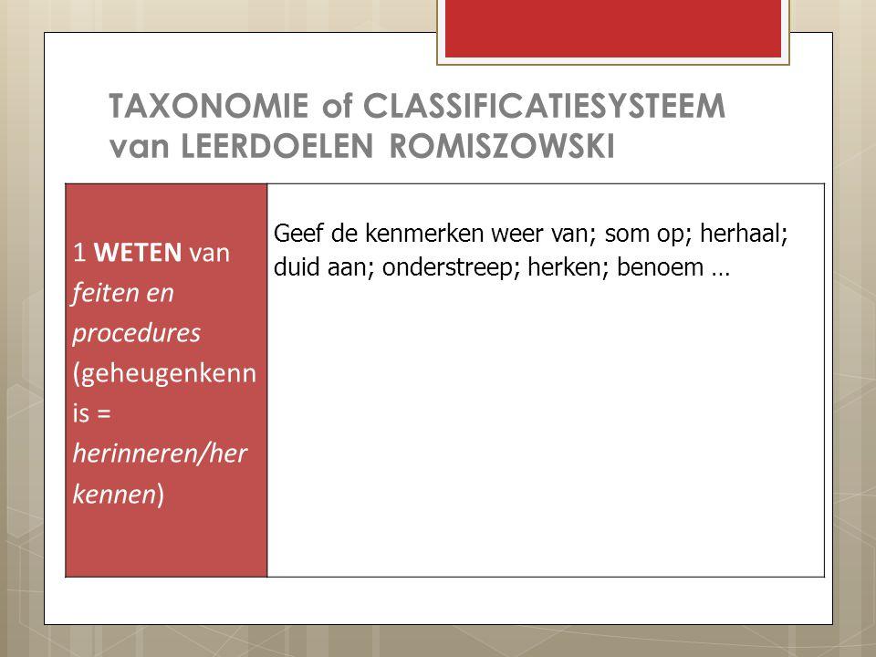 TAXONOMIE of CLASSIFICATIESYSTEEM van LEERDOELEN ROMISZOWSKI