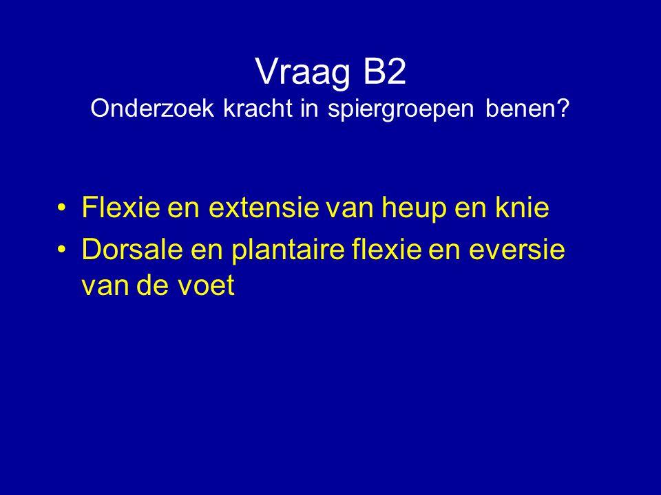 Vraag B2 Onderzoek kracht in spiergroepen benen