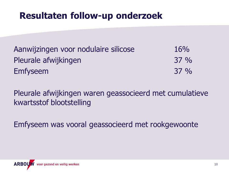 Resultaten follow-up onderzoek