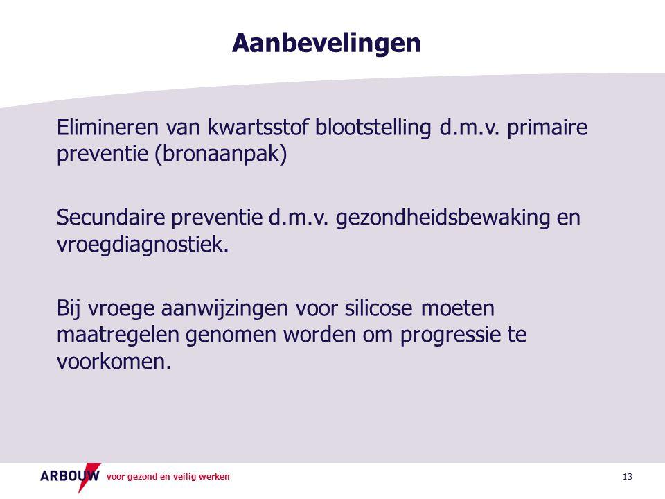 Aanbevelingen Elimineren van kwartsstof blootstelling d.m.v. primaire preventie (bronaanpak)