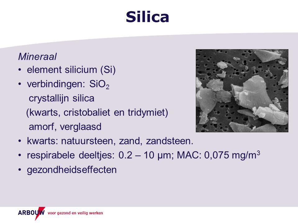 Silica Mineraal element silicium (Si) verbindingen: SiO2