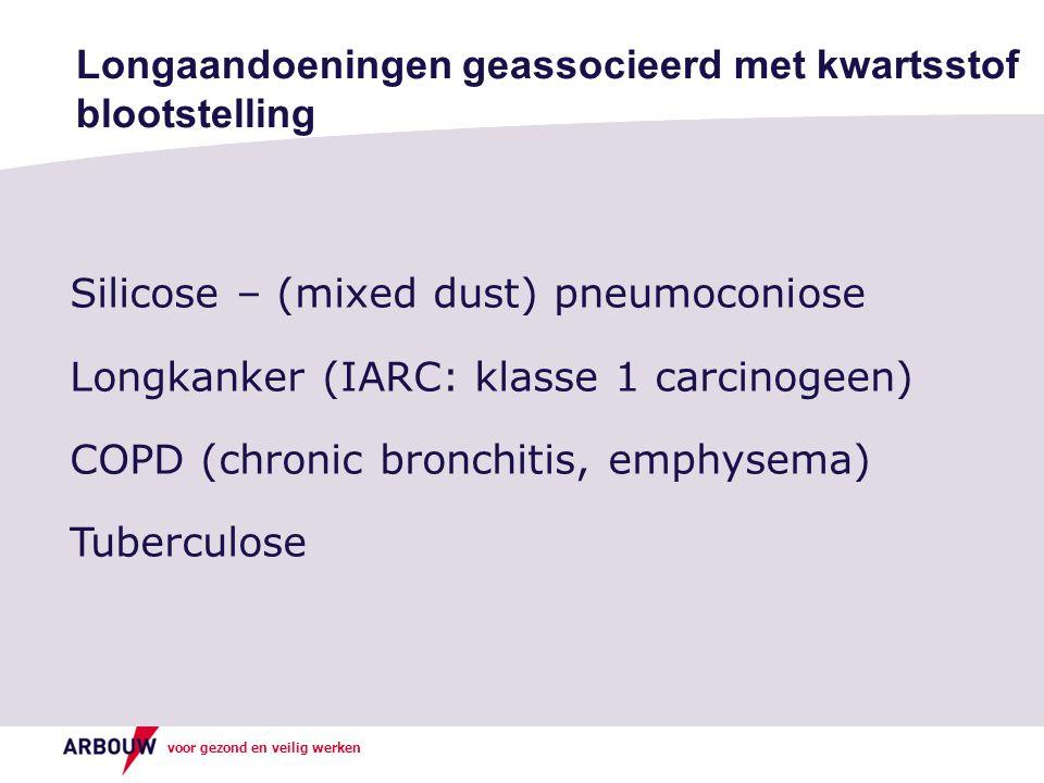 Longaandoeningen geassocieerd met kwartsstof blootstelling