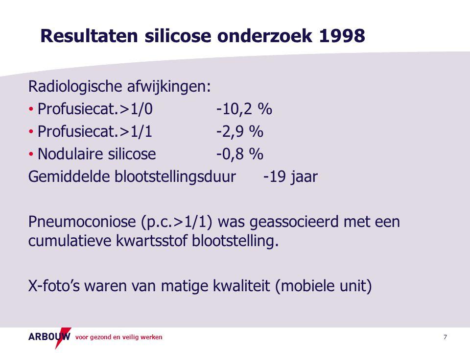 Resultaten silicose onderzoek 1998
