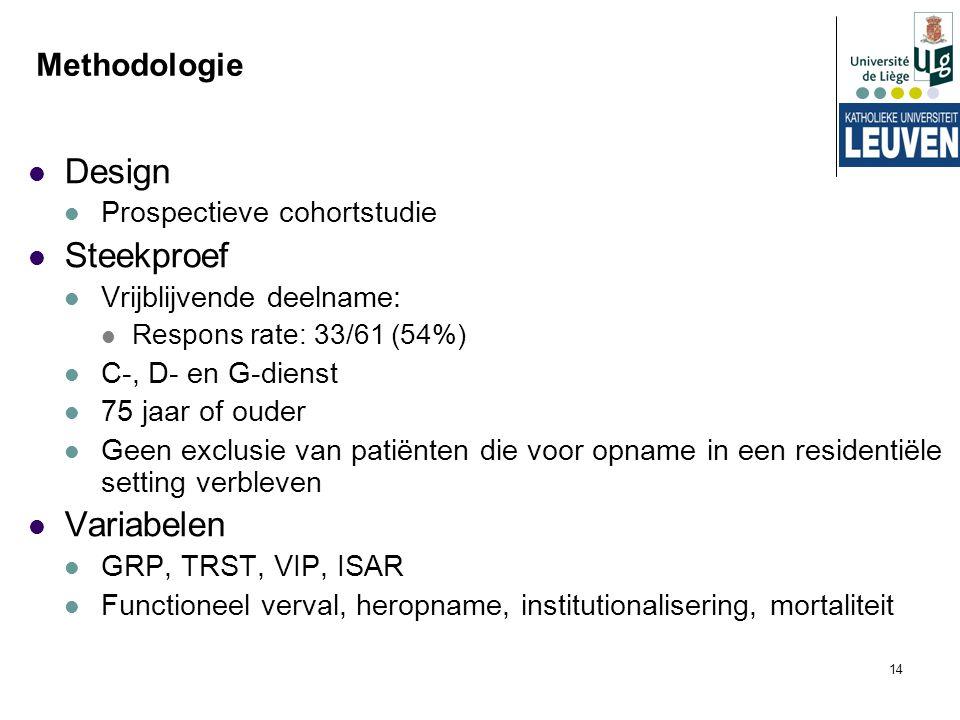 Design Steekproef Variabelen Methodologie Prospectieve cohortstudie