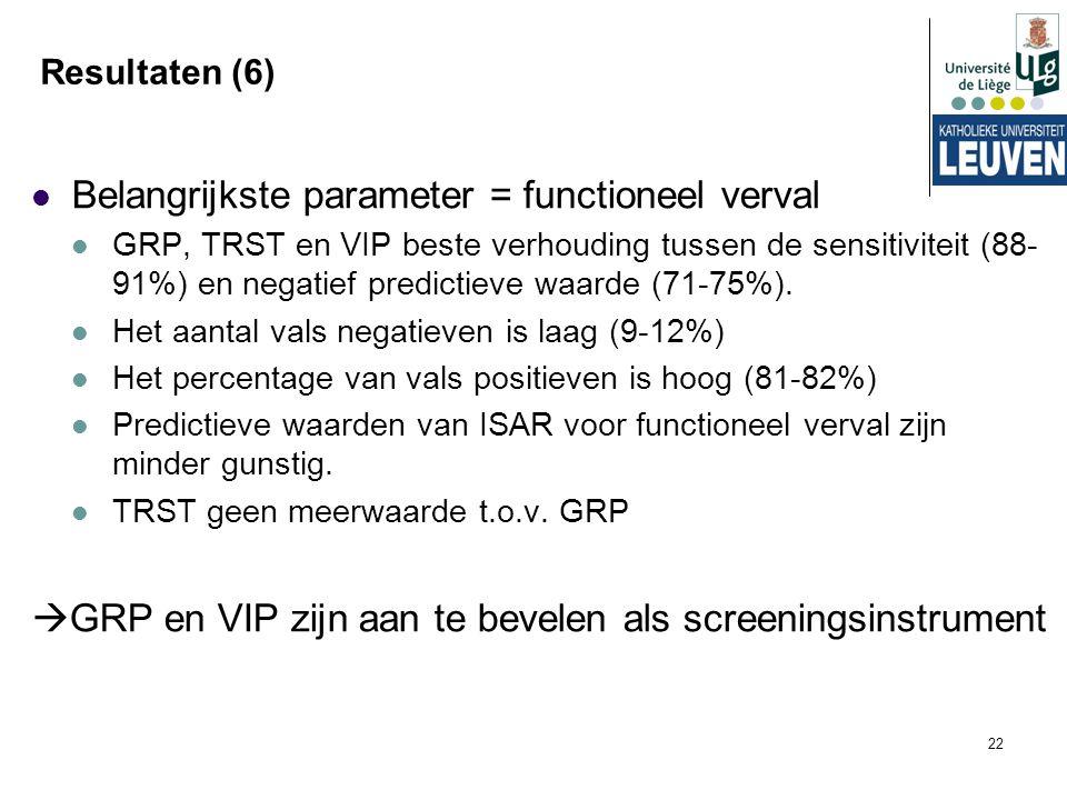 Belangrijkste parameter = functioneel verval
