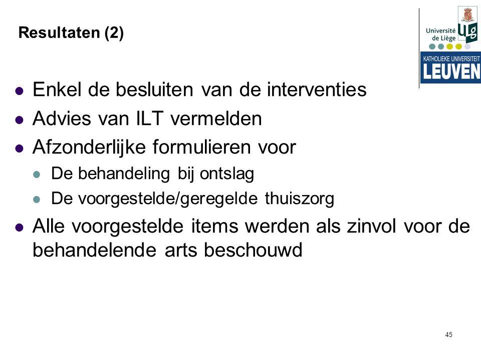 Enkel de besluiten van de interventies Advies van ILT vermelden