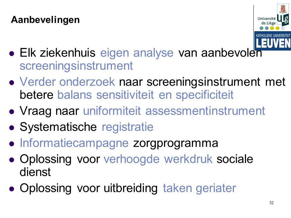 Elk ziekenhuis eigen analyse van aanbevolen screeningsinstrument