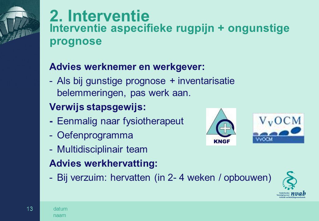 2. Interventie Interventie aspecifieke rugpijn + ongunstige prognose