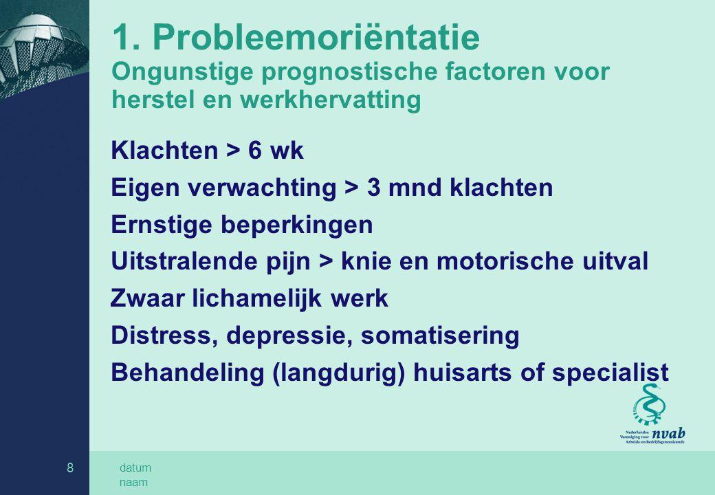 8-4-2017 1. Probleemoriëntatie Ongunstige prognostische factoren voor herstel en werkhervatting. Klachten > 6 wk.