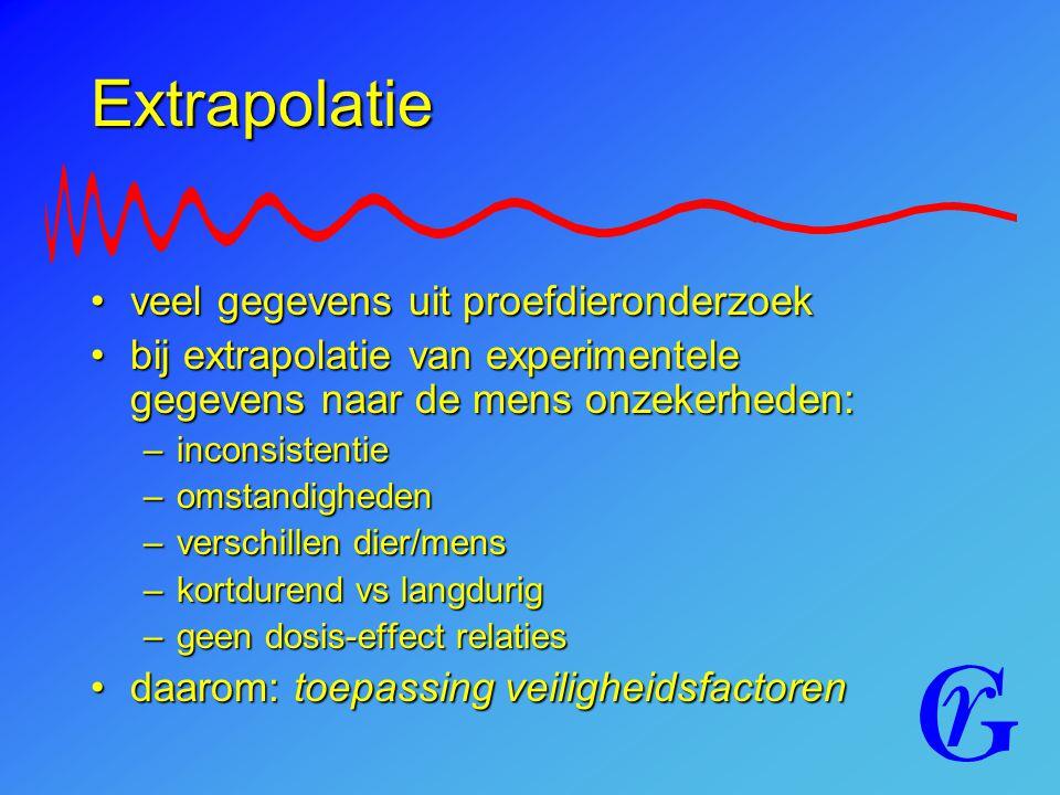 Extrapolatie veel gegevens uit proefdieronderzoek