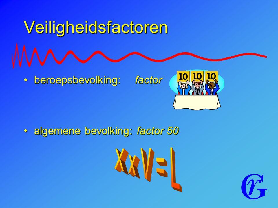 Veiligheidsfactoren X x V = L beroepsbevolking: factor