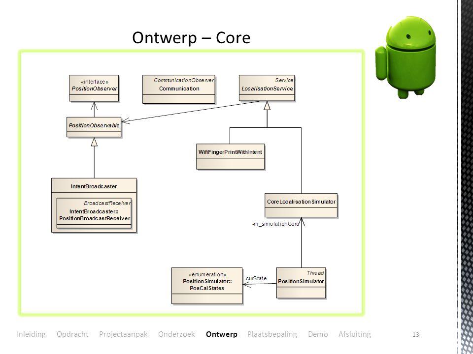 Ontwerp – Core Inleiding Opdracht Projectaanpak Onderzoek Ontwerp Plaatsbepaling Demo Afsluiting.