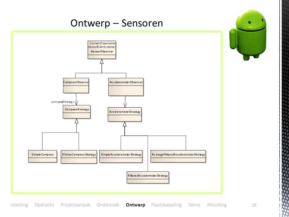 Ontwerp – Sensoren Stratey-pattern. Ontvangt informatie van SensorObserver.