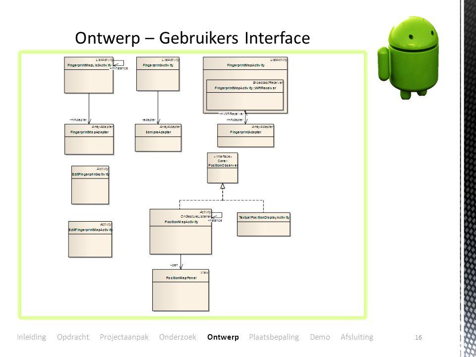 Ontwerp – Gebruikers Interface