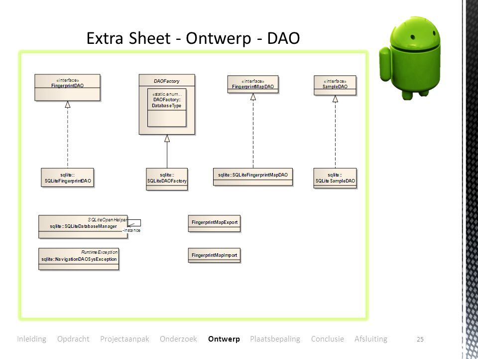 Extra Sheet - Ontwerp - DAO